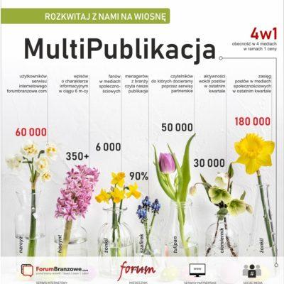 MultiPublikacja: niechTwójmarketing rozkwitnie nawiosnę