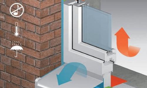 Montaż okien w standardzie EU: 3. Projektowanie montażu