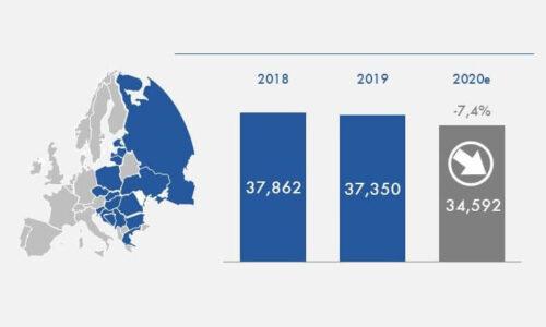 Sprzedaż okien w Europie Wschodniej będzie spadać